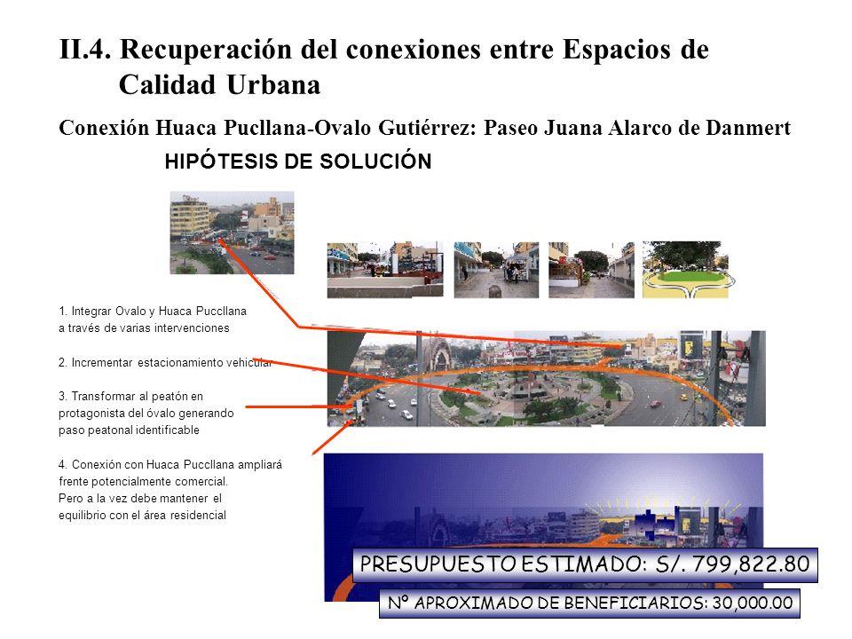 II.4. Recuperación del conexiones entre Espacios de Calidad Urbana