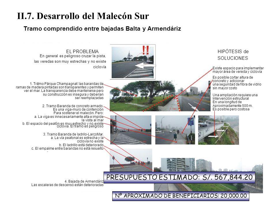 II.7. Desarrollo del Malecón Sur