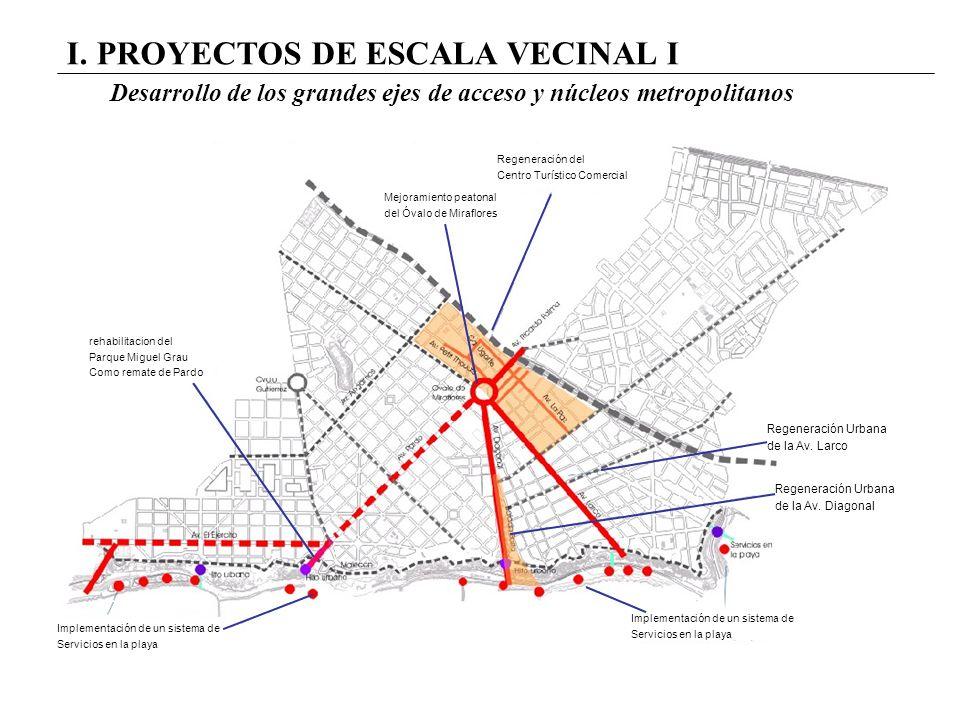 I. PROYECTOS DE ESCALA VECINAL I
