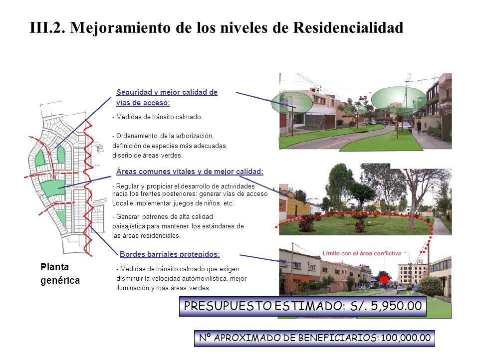 III.2. Mejoramiento de los niveles de Residencialidad