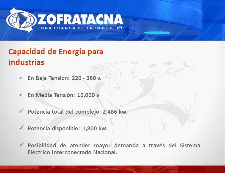 Capacidad de Energía para Industrias