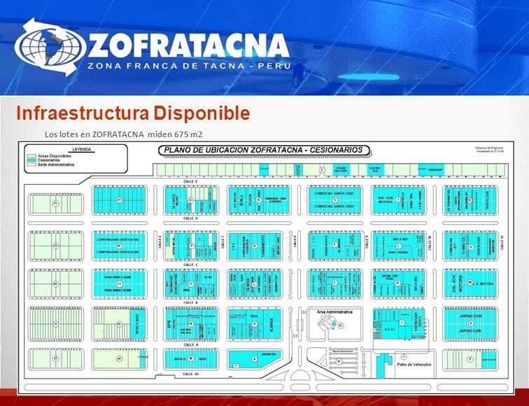 Infraestructura Disponible