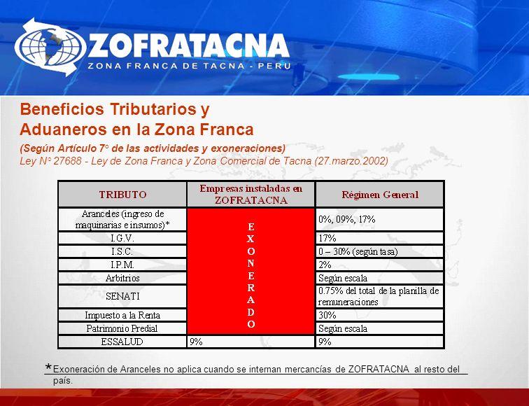 * Beneficios Tributarios y Aduaneros en la Zona Franca