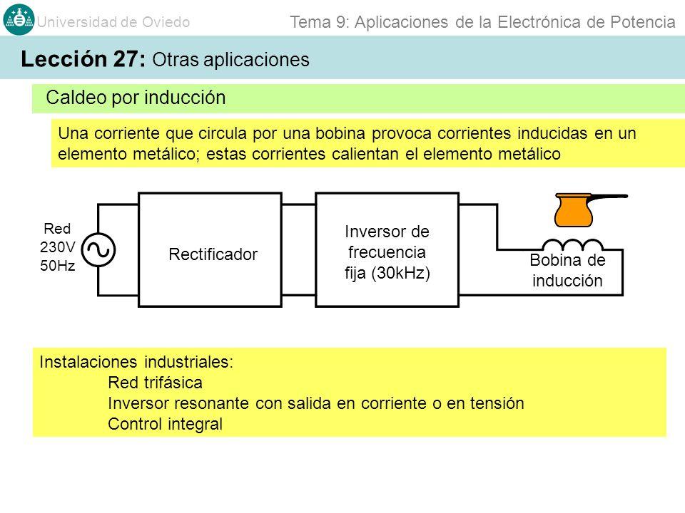 Inversor de frecuencia fija (30kHz)