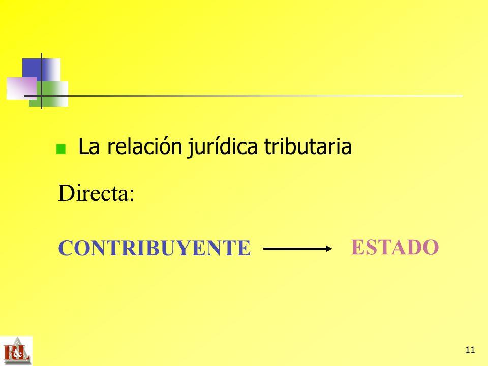 La relación jurídica tributaria