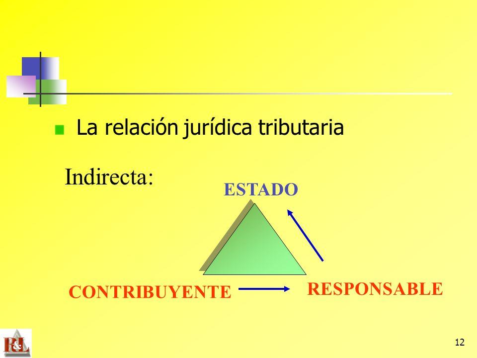 Indirecta: La relación jurídica tributaria ESTADO RESPONSABLE