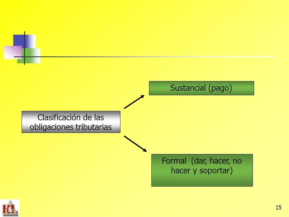Clasificación de las obligaciones tributarias