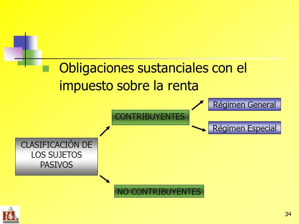 CLASIFICACIÓN DE LOS SUJETOS PASIVOS