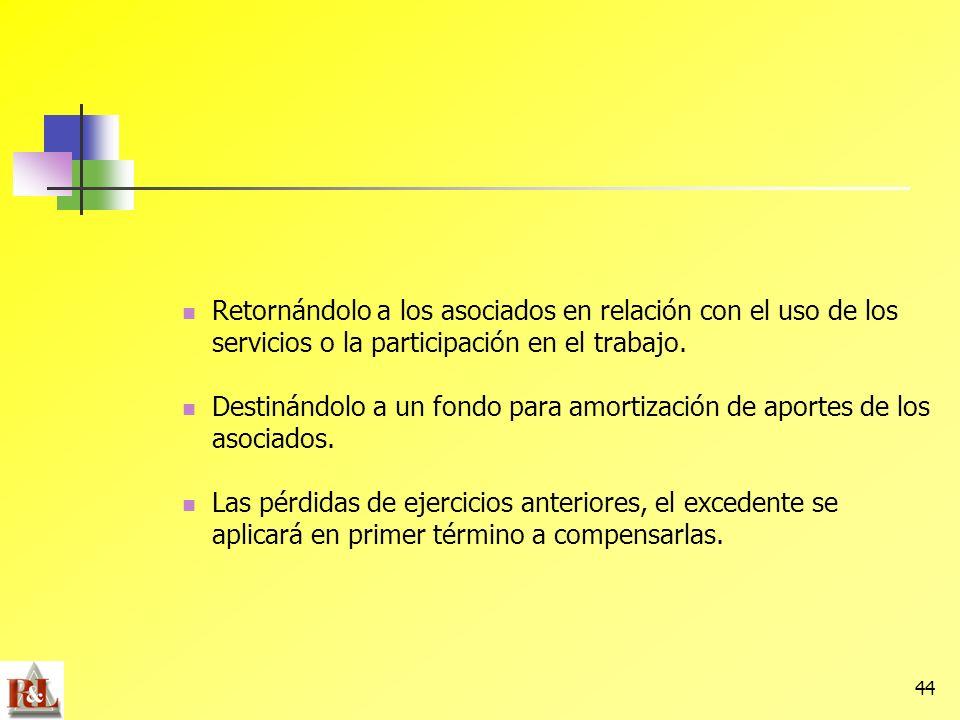 Retornándolo a los asociados en relación con el uso de los servicios o la participación en el trabajo.