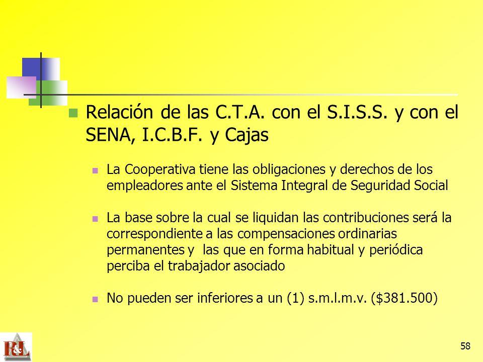 Relación de las C.T.A. con el S.I.S.S. y con el SENA, I.C.B.F. y Cajas