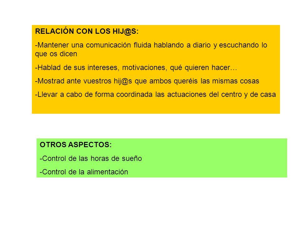 RELACIÓN CON LOS HIJ@S: