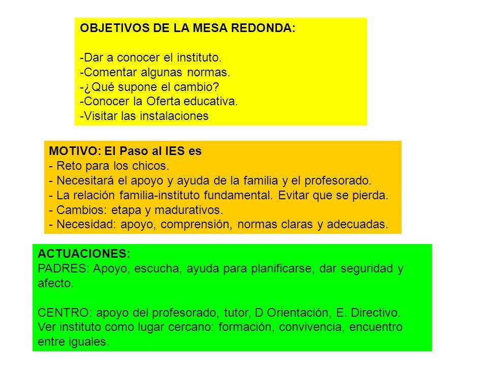 OBJETIVOS DE LA MESA REDONDA:
