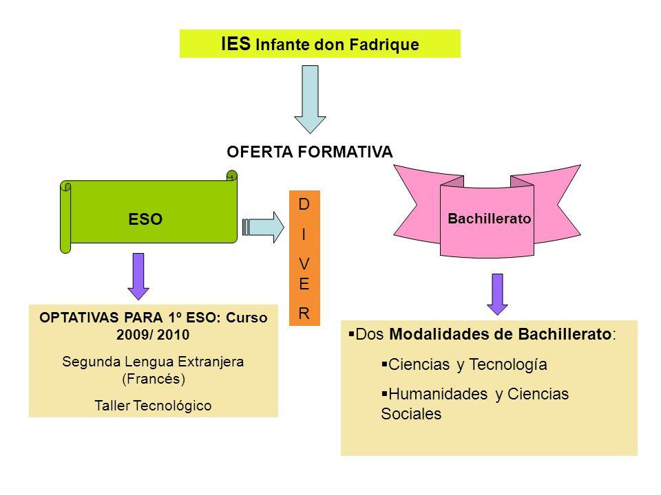 IES Infante don Fadrique OPTATIVAS PARA 1º ESO: Curso 2009/ 2010