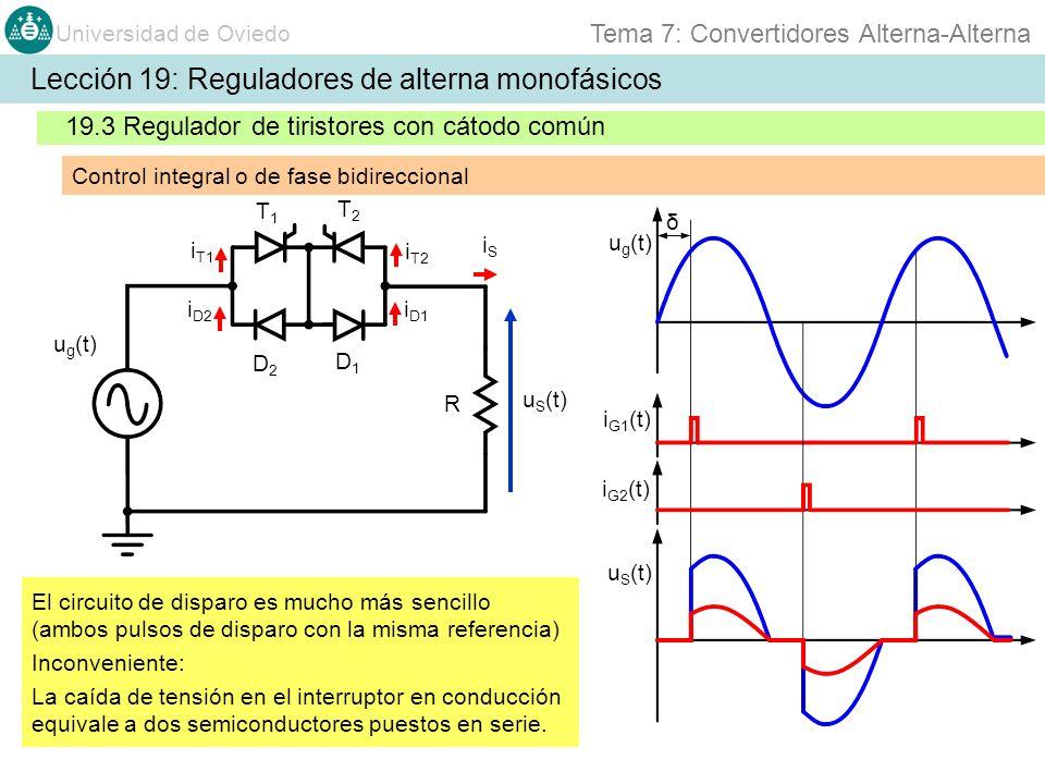 Lección 19: Reguladores de alterna monofásicos