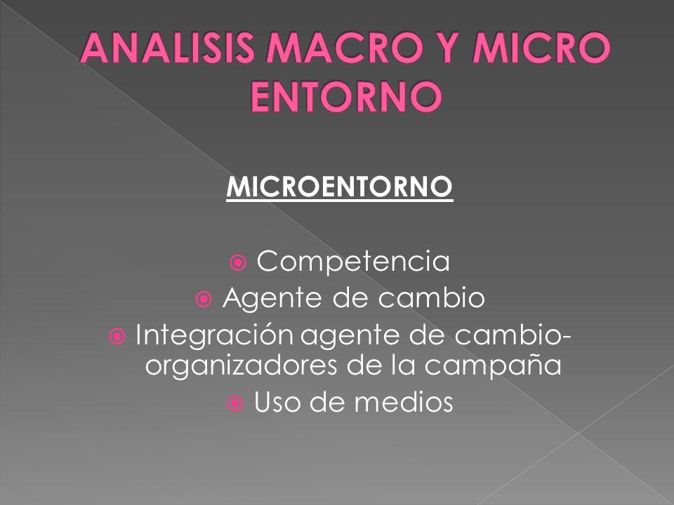 ANALISIS MACRO Y MICRO ENTORNO