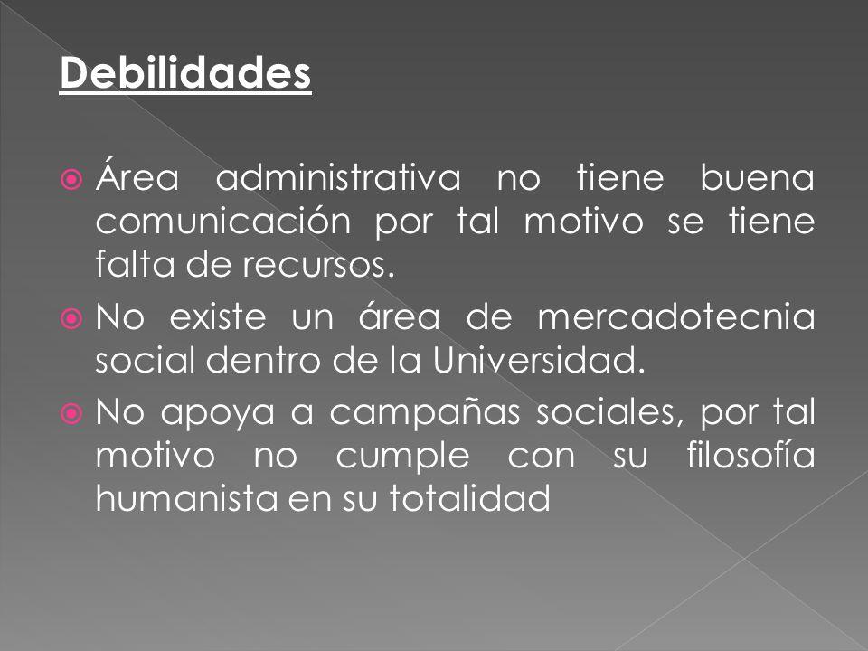 Debilidades Área administrativa no tiene buena comunicación por tal motivo se tiene falta de recursos.
