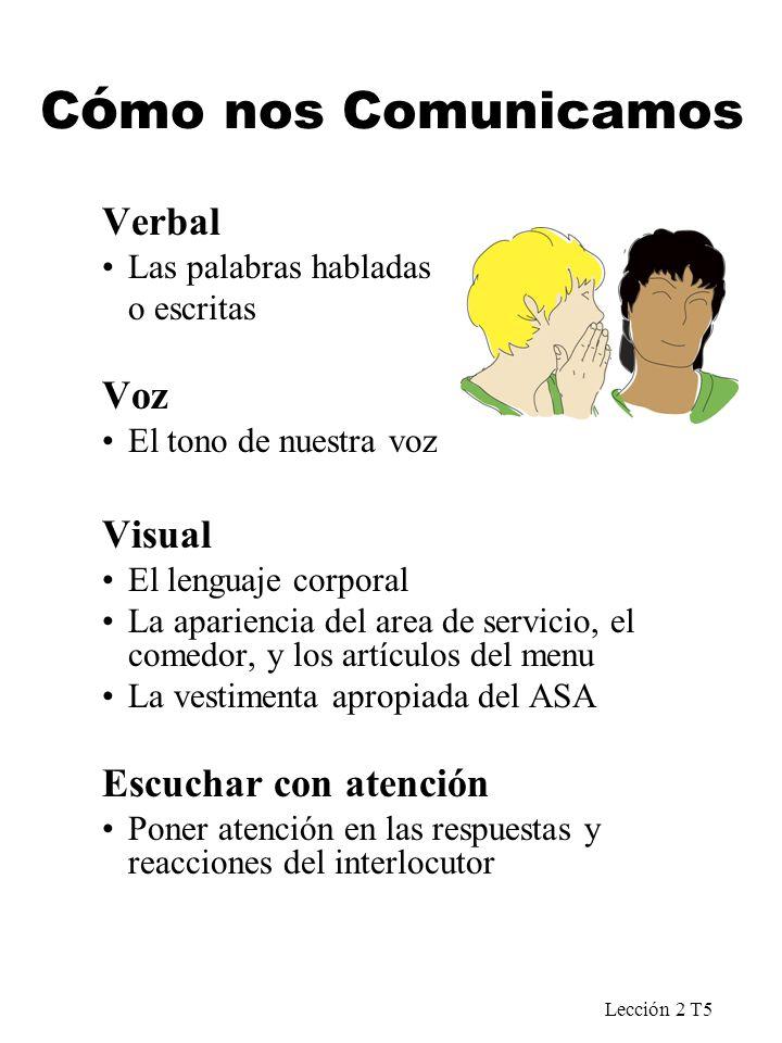 Cómo nos Comunicamos Verbal Voz Visual Escuchar con atención