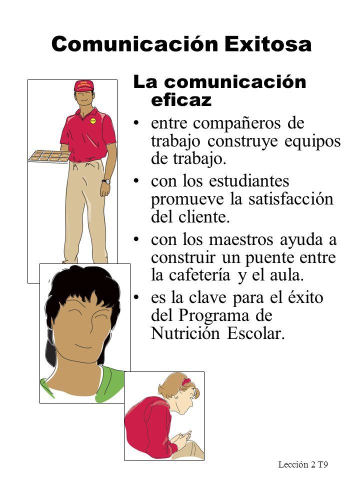 Comunicación Exitosa La comunicación eficaz