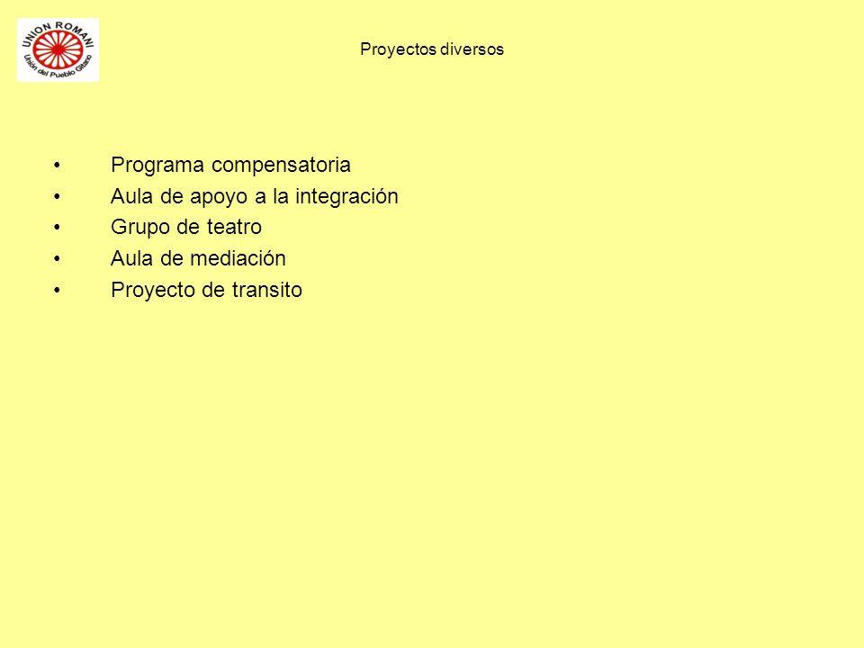Programa compensatoria Aula de apoyo a la integración Grupo de teatro