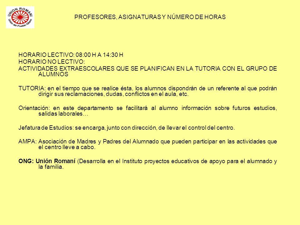 PROFESORES, ASIGNATURAS Y NÚMERO DE HORAS