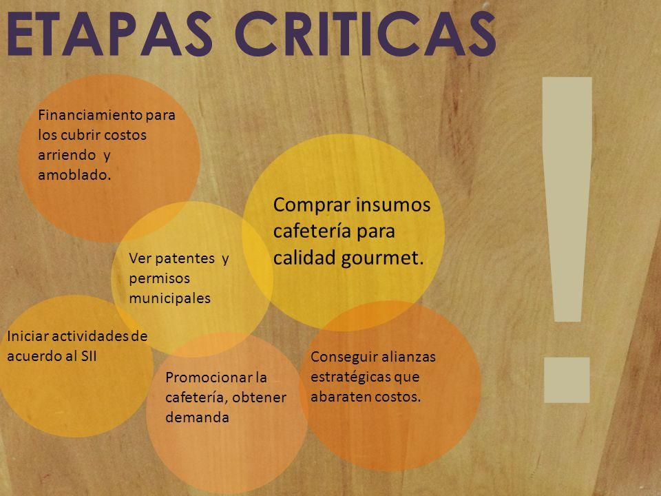 ! ETAPAS CRITICAS Comprar insumos cafetería para calidad gourmet.