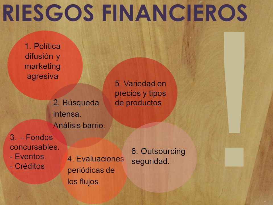 1. Política difusión y marketing