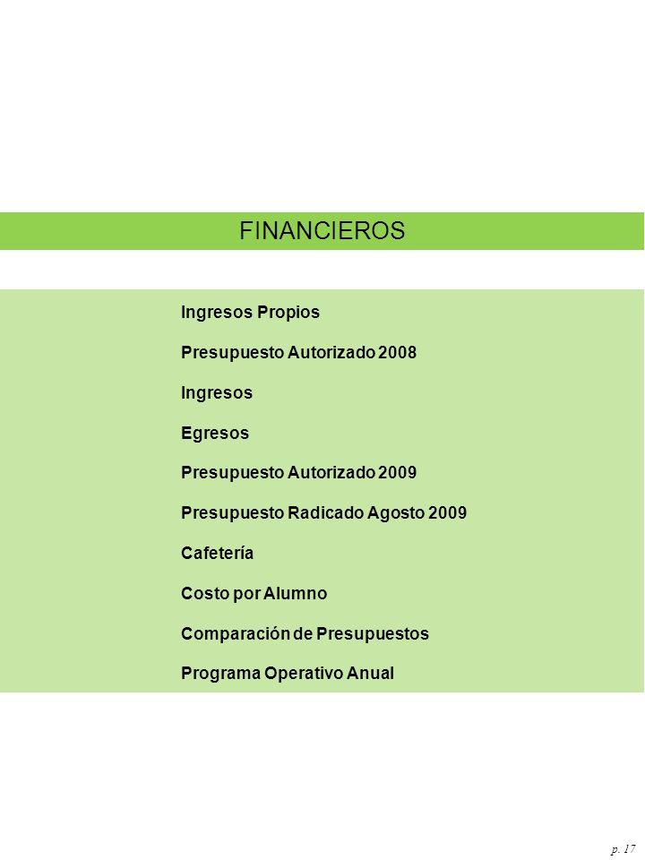 FINANCIEROS Ingresos Propios Presupuesto Autorizado 2008 Ingresos