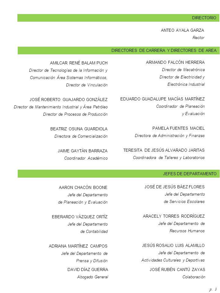 DIRECTORIO ANTEO AYALA GARZA. Rector. DIRECTORES DE CARRERA Y DIRECTORES DE AREA. AMILCAR RENÉ BALAM PUCH.