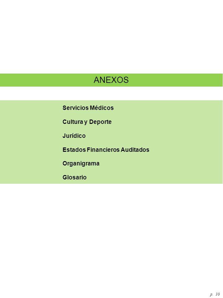 ANEXOS Servicios Médicos Cultura y Deporte Jurídico