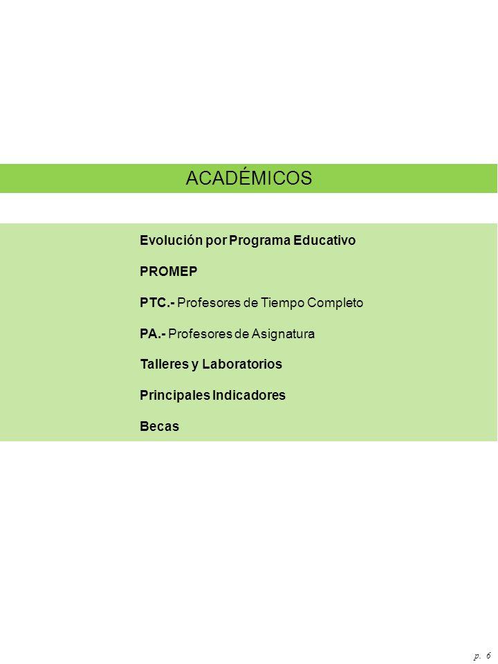ACADÉMICOS Evolución por Programa Educativo PROMEP