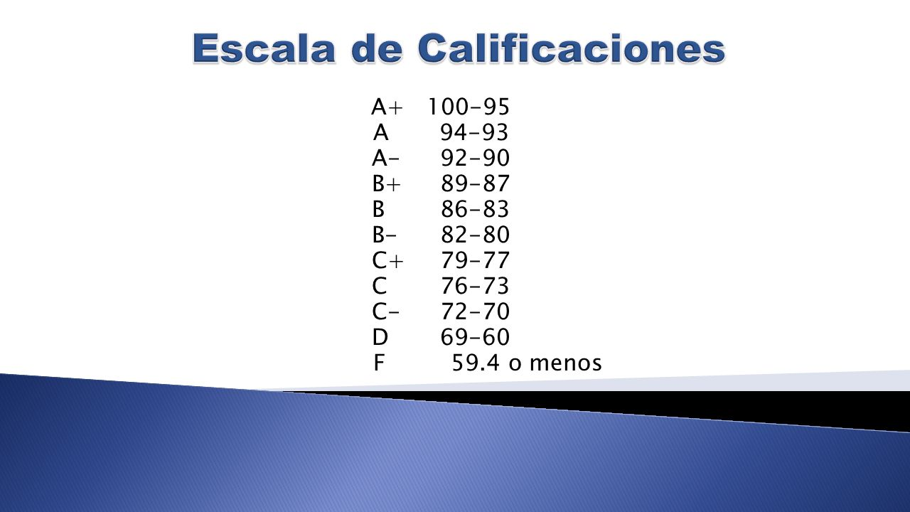 Escala de Calificaciones