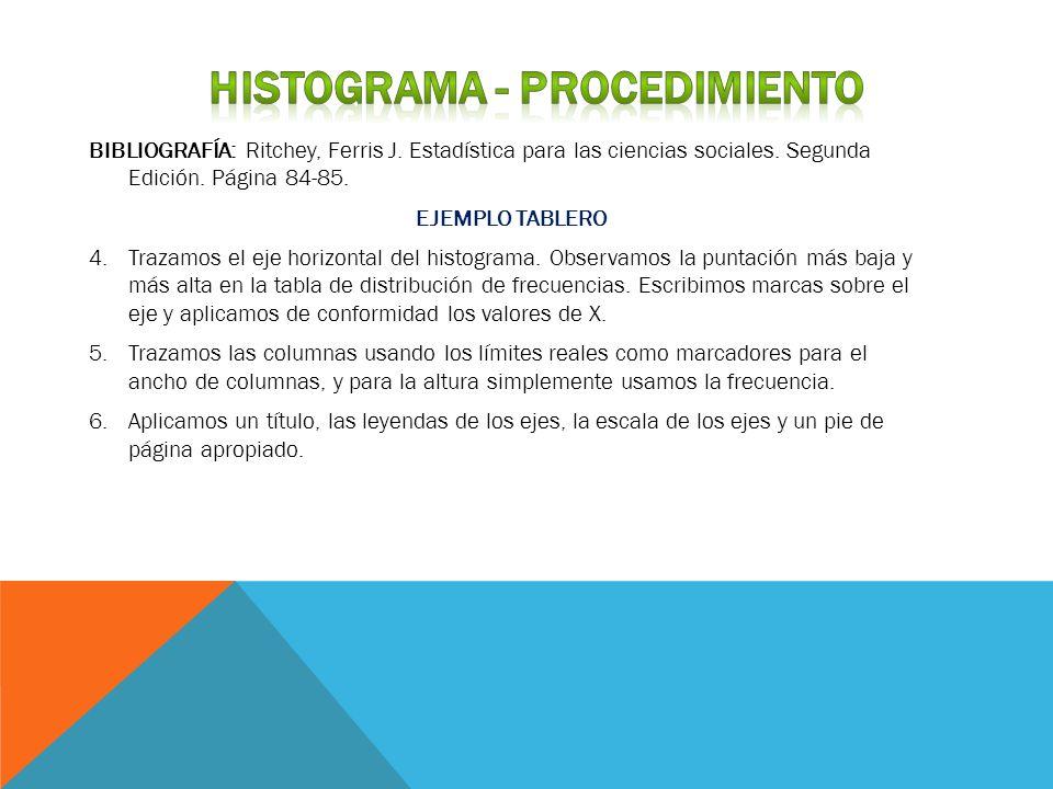 Histograma - procedimiento