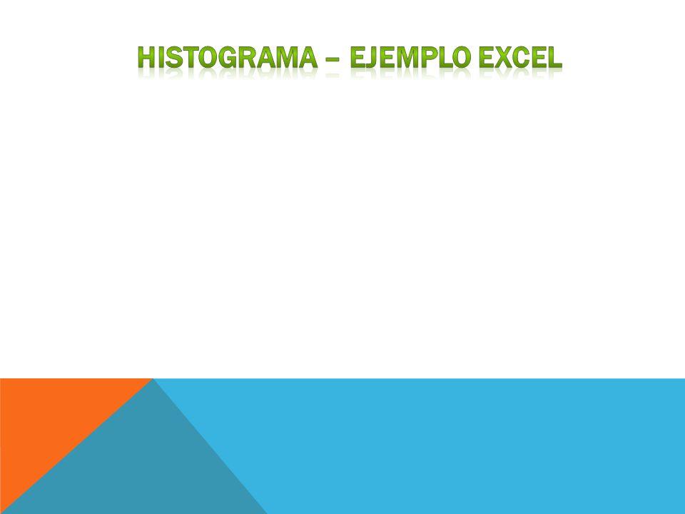Histograma – ejemplo excel