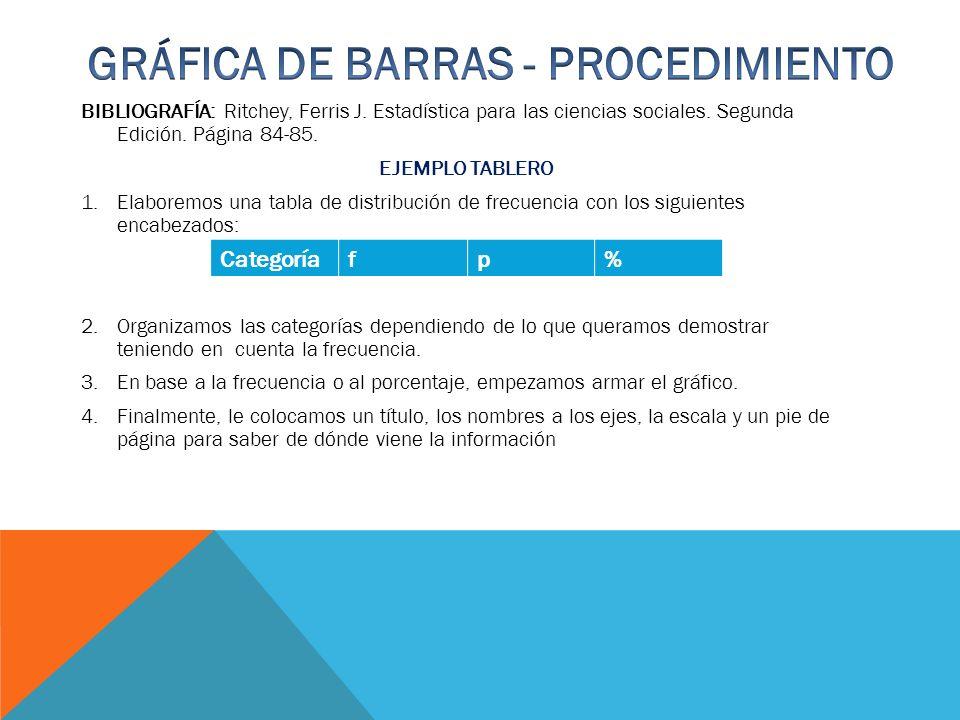 GRÁFICA DE BARRAS - PROCEDIMIENTO