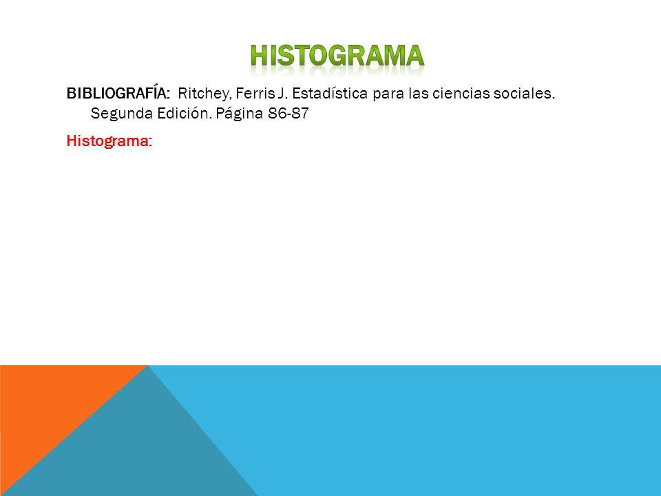 Histograma BIBLIOGRAFÍA: Ritchey, Ferris J. Estadística para las ciencias sociales.