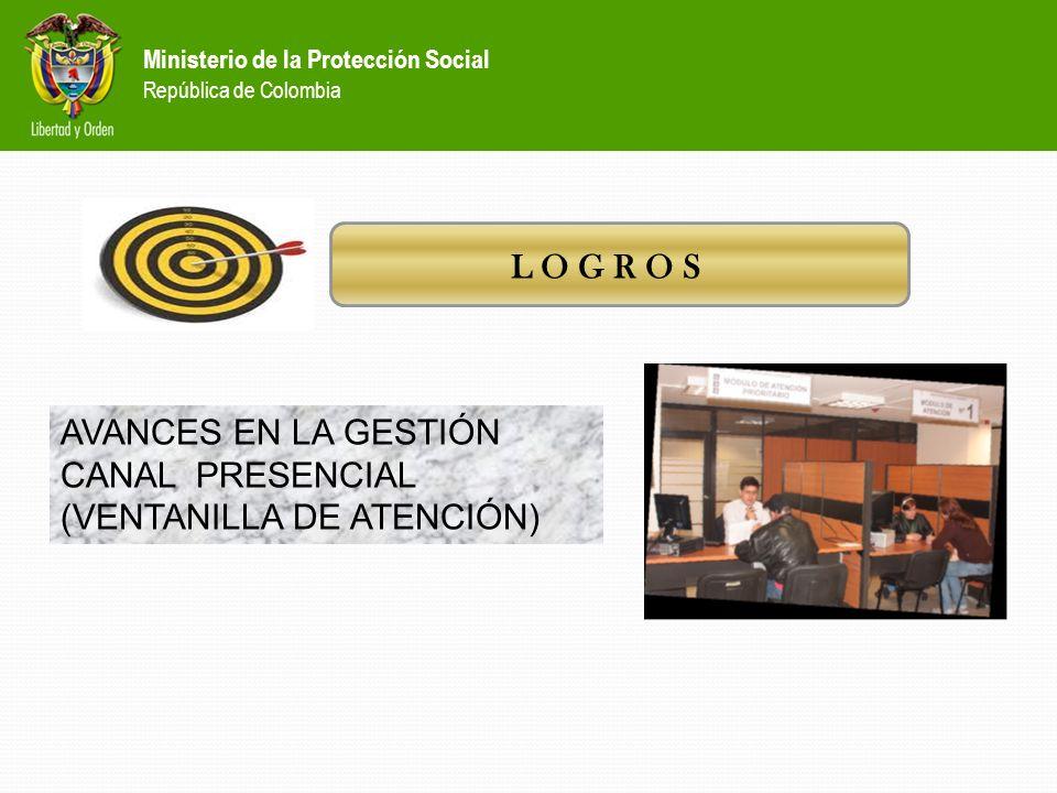 AVANCES EN LA GESTIÓN CANAL PRESENCIAL (VENTANILLA DE ATENCIÓN)