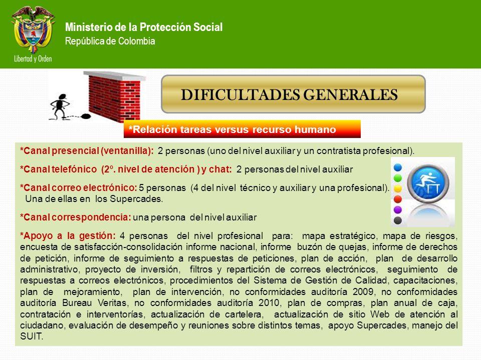 DIFICULTADES GENERALES