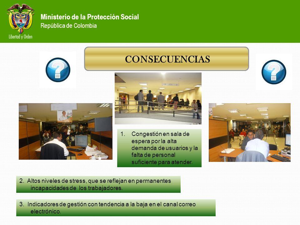CONSECUENCIAS Ministerio de la Protección Social República de Colombia