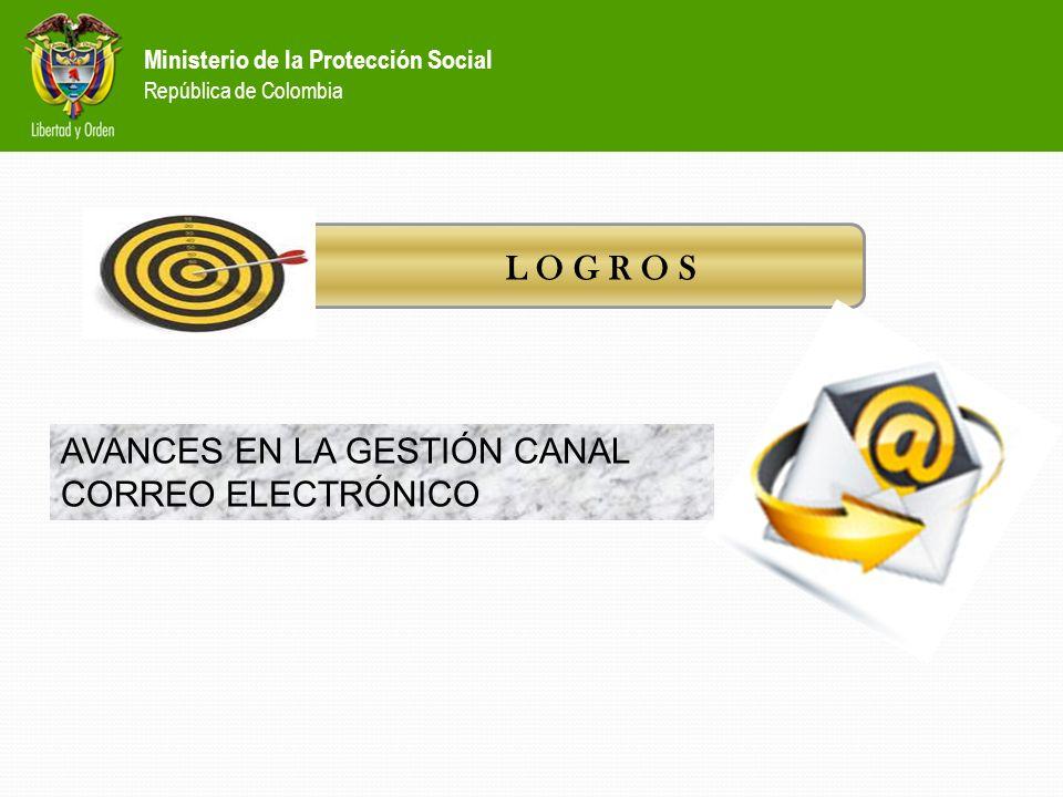 AVANCES EN LA GESTIÓN CANAL CORREO ELECTRÓNICO