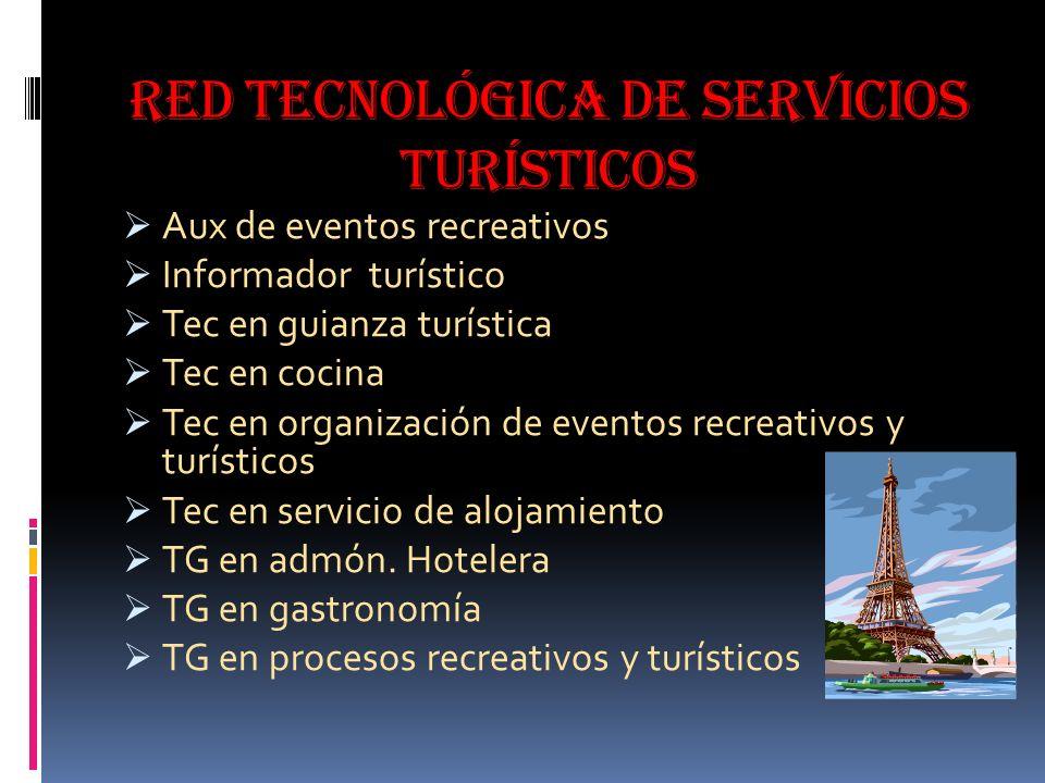 Red tecnológica de servicios turísticos