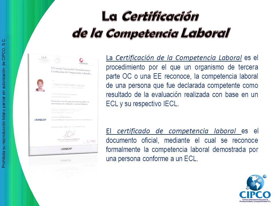 de la Competencia Laboral