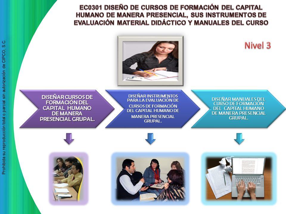 EC0301 DISEÑO DE CURSOS DE FORMACIÓN DEL CAPITAL HUMANO DE MANERA PRESENCIAL, SUS INSTRUMENTOS DE EVALUACIÓN MATERIAL DIDÁCTICO Y MANUALES DEL CURSO