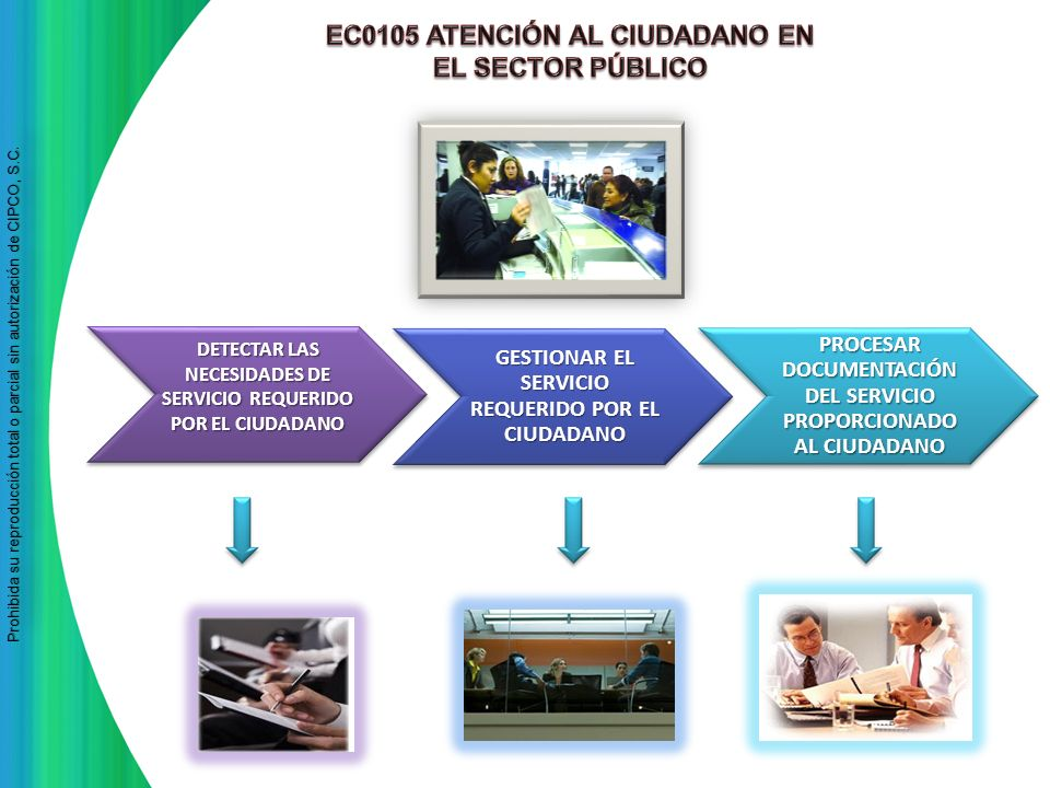 EC0105 ATENCIÓN AL CIUDADANO EN EL SECTOR PÚBLICO