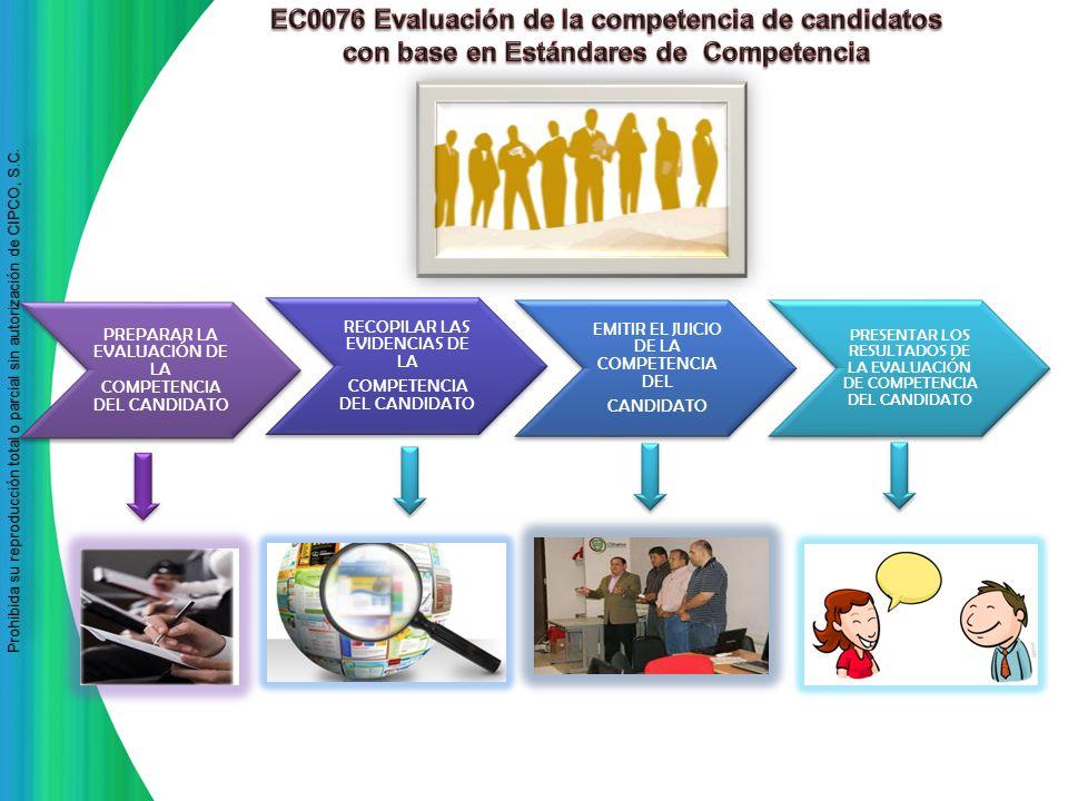 EC0076 Evaluación de la competencia de candidatos con base en Estándares de Competencia