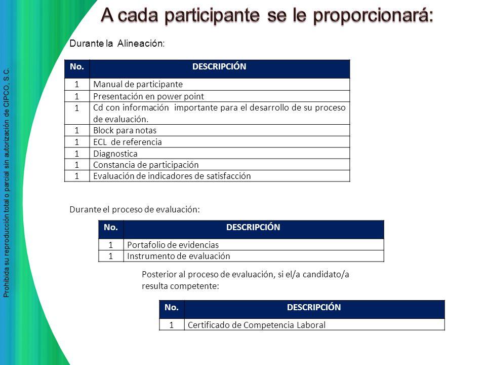 A cada participante se le proporcionará: