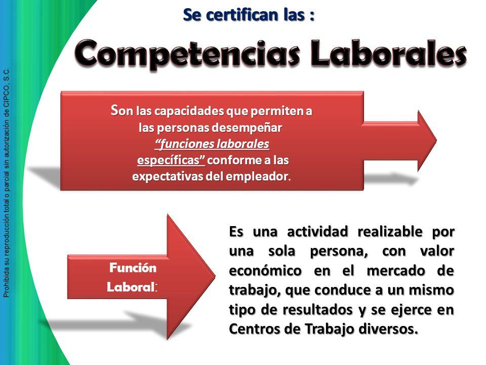 Competencias Laborales Competencias Laborales