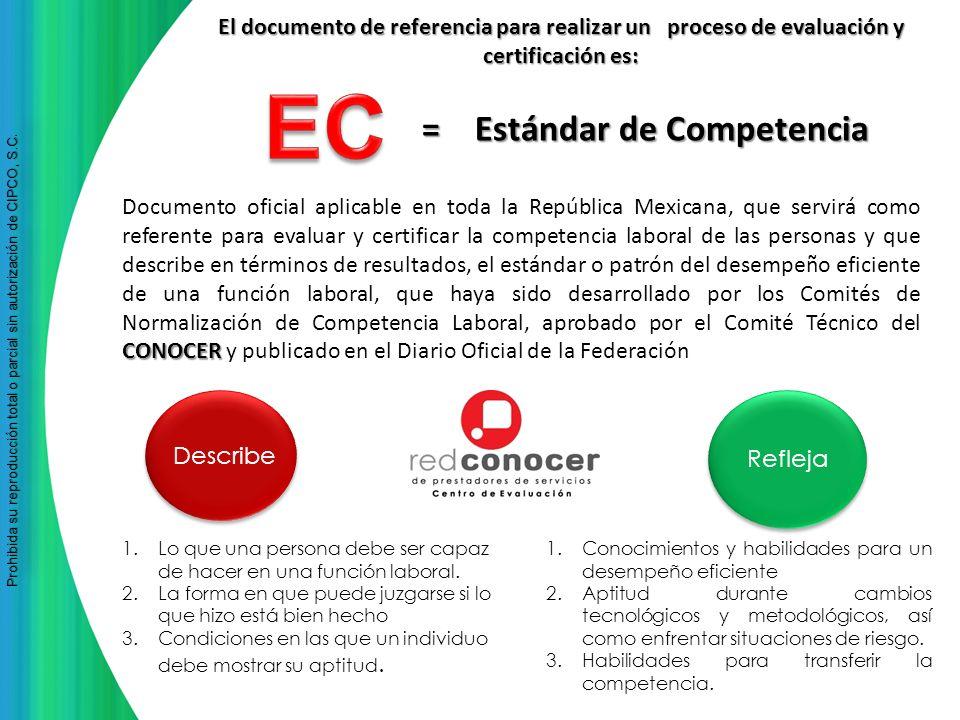 EC = Estándar de Competencia