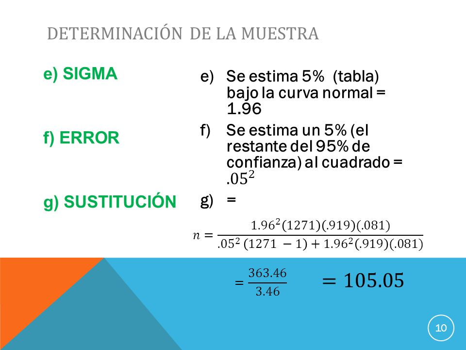 DETERMINACIÓN DE LA MUESTRA