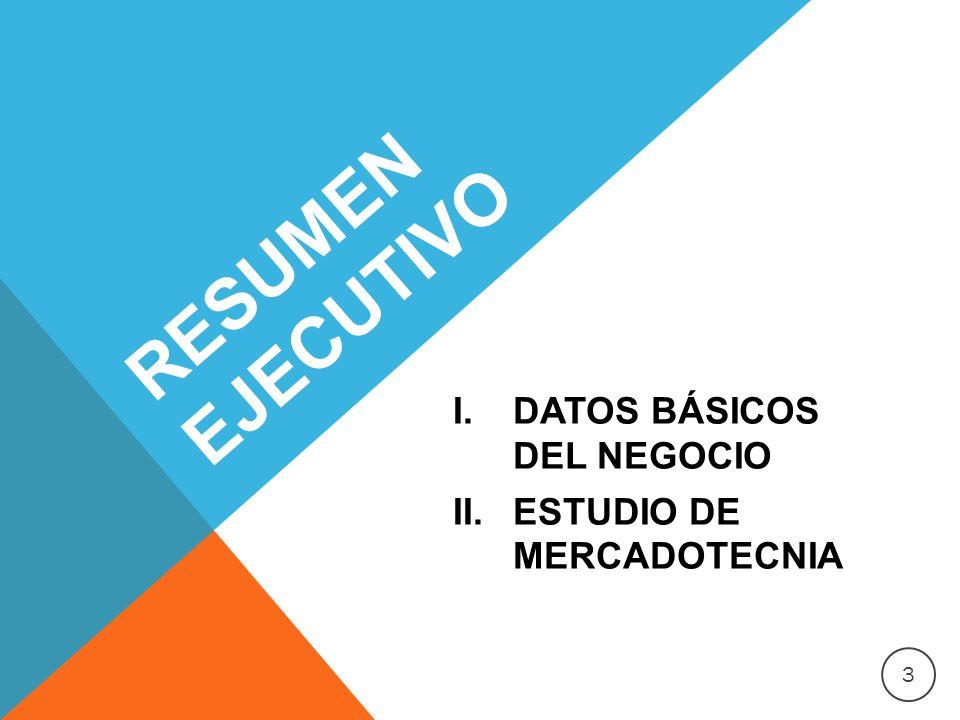 RESUMEN EJECUTIVO DATOS BÁSICOS DEL NEGOCIO ESTUDIO DE MERCADOTECNIA