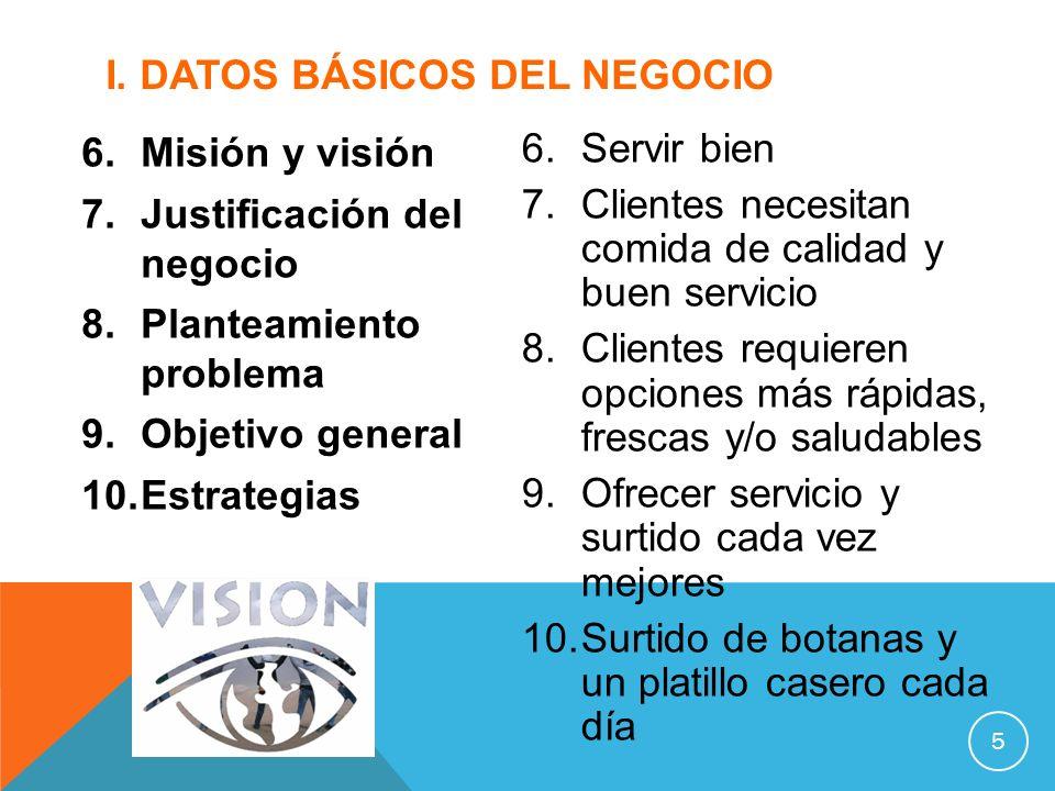 i. DATOS BÁSICOS DEL NEGOCIO
